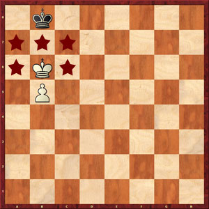 Key Squares with Pawn on 5th Rank