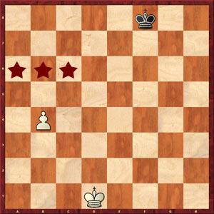 Key Squares Example I